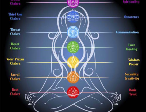 What Are Chakras and Why You Should Clear and Balance Them